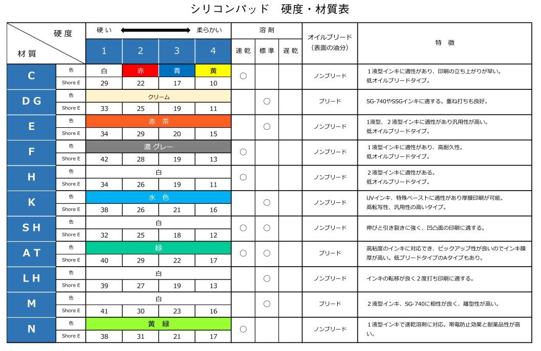 19.04.15_シリコンパッド 硬度・材質表(日本語).jpg