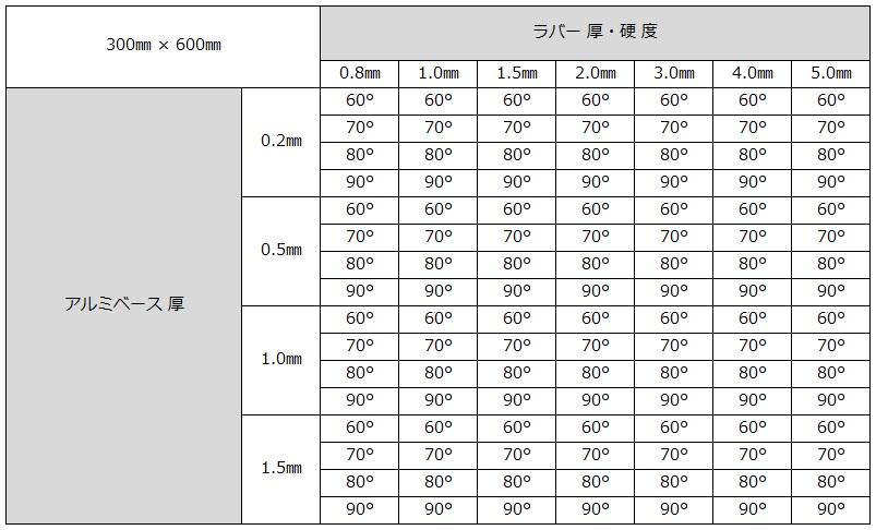 20.03.17_平ラバー 300 600 硬度表.jpg